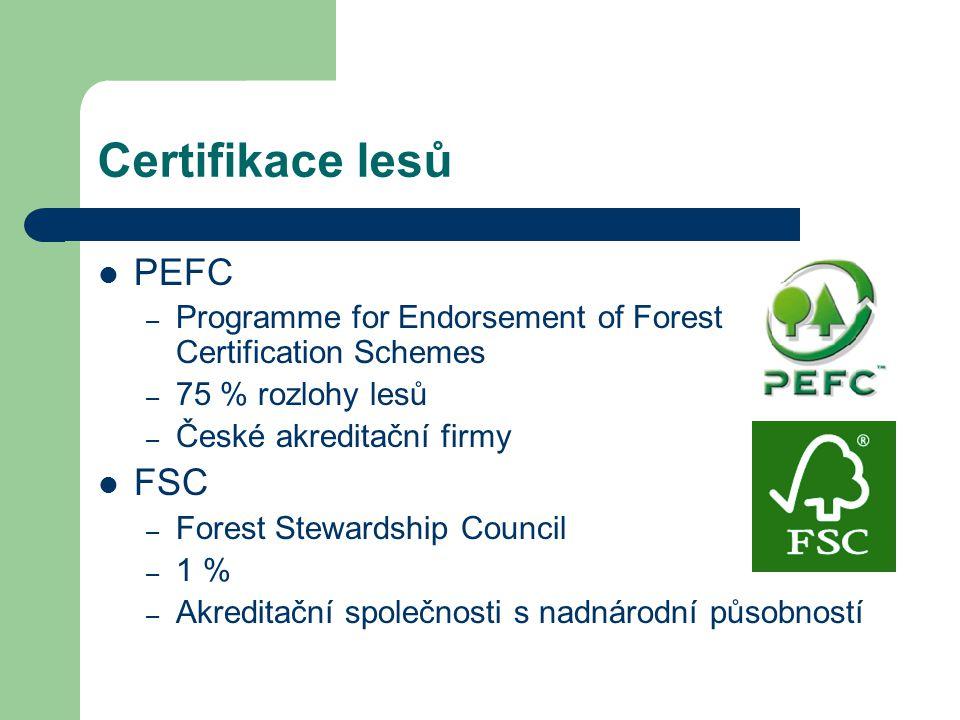 Certifikace lesů PEFC FSC