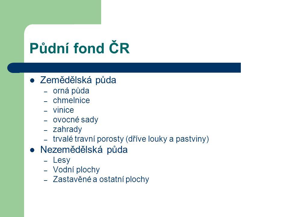 Půdní fond ČR Zemědělská půda Nezemědělská půda orná půda chmelnice