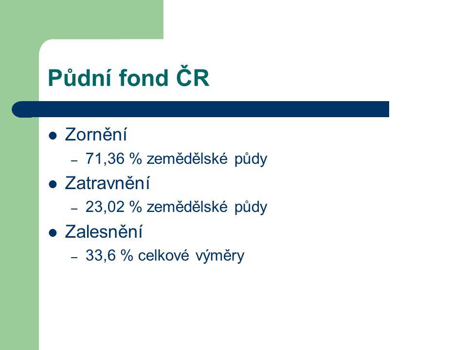 Půdní fond ČR Zornění Zatravnění Zalesnění 71,36 % zemědělské půdy