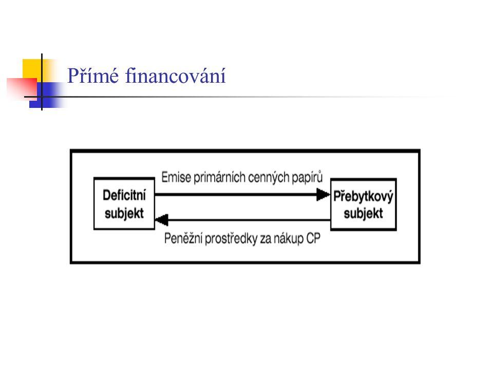 Přímé financování