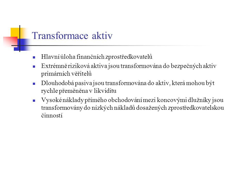 Transformace aktiv Hlavní úloha finančních zprostředkovatelů