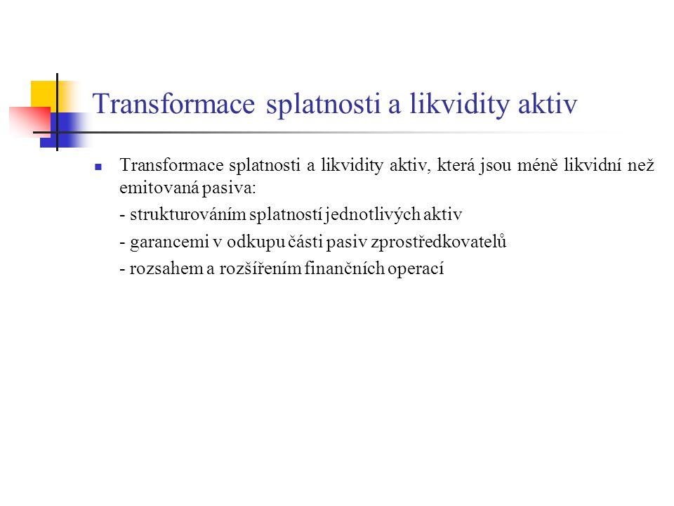 Transformace splatnosti a likvidity aktiv