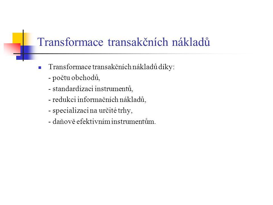Transformace transakčních nákladů