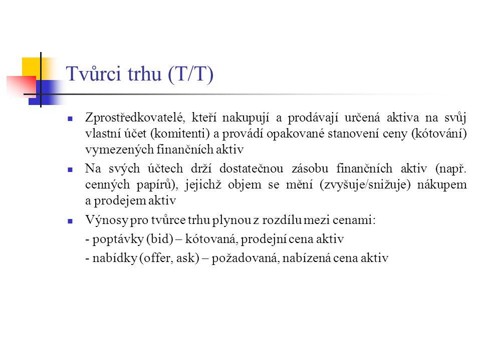 Tvůrci trhu (T/T)