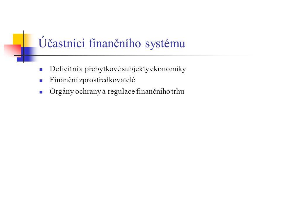 Účastníci finančního systému
