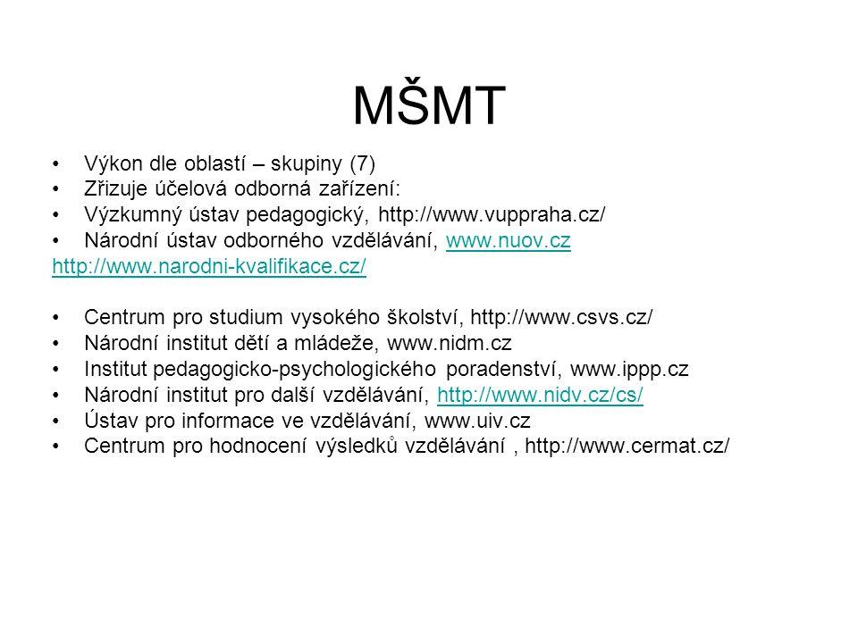 MŠMT Výkon dle oblastí – skupiny (7) Zřizuje účelová odborná zařízení: