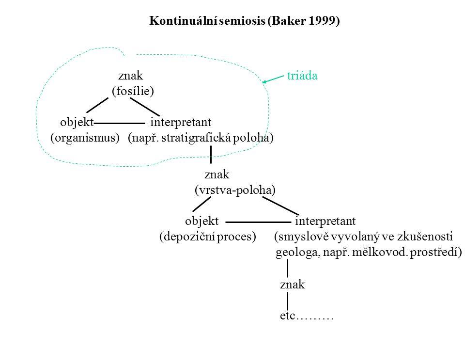 Kontinuální semiosis (Baker 1999)