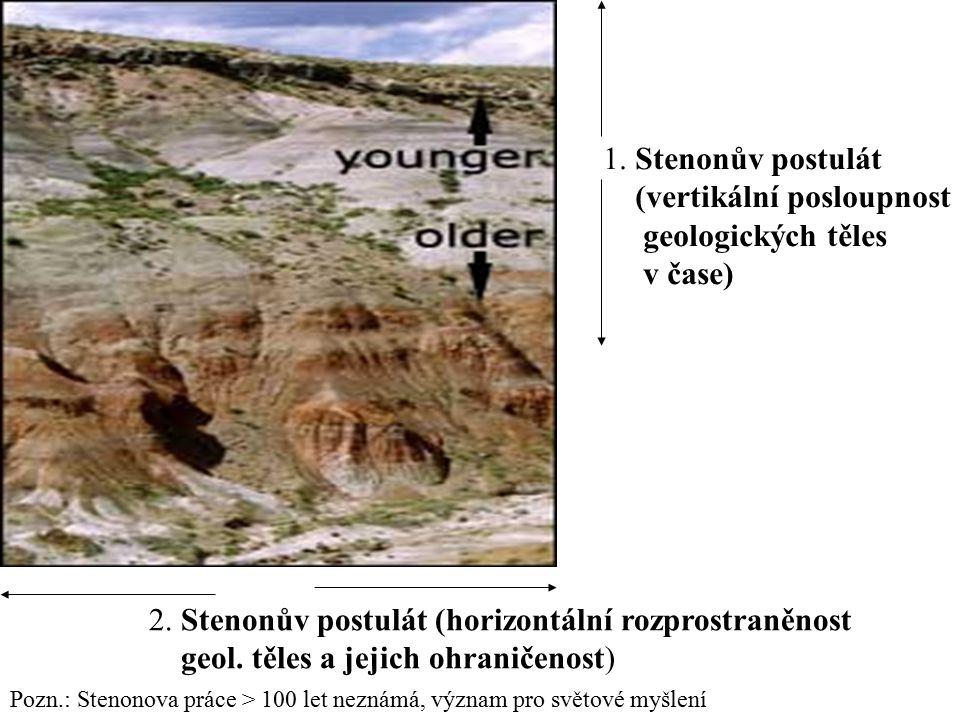 (vertikální posloupnost geologických těles v čase)