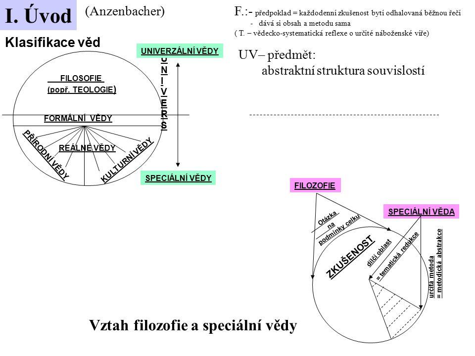 I. Úvod Vztah filozofie a speciální vědy (Anzenbacher)
