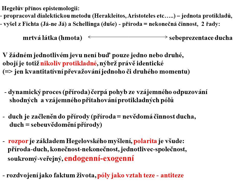Hegelův přínos epistemologii: