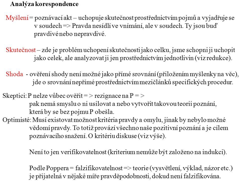 Analýza korespondence