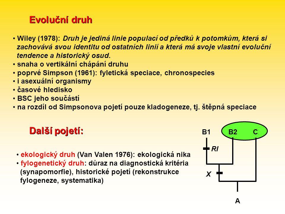 Evoluční druh Další pojetí: