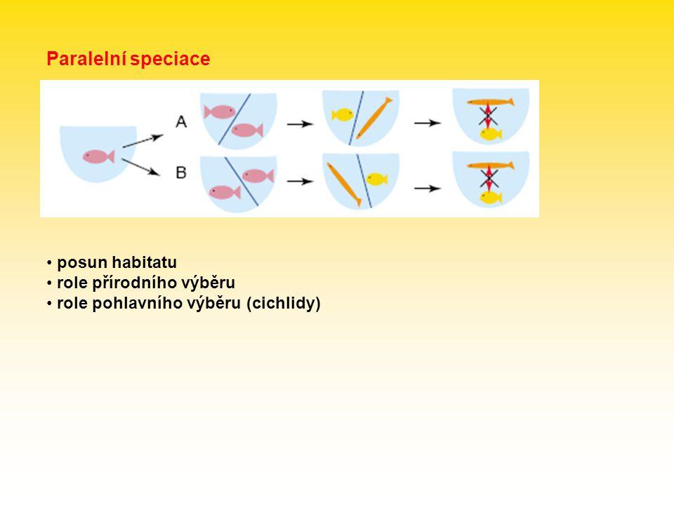 Paralelní speciace posun habitatu role přírodního výběru