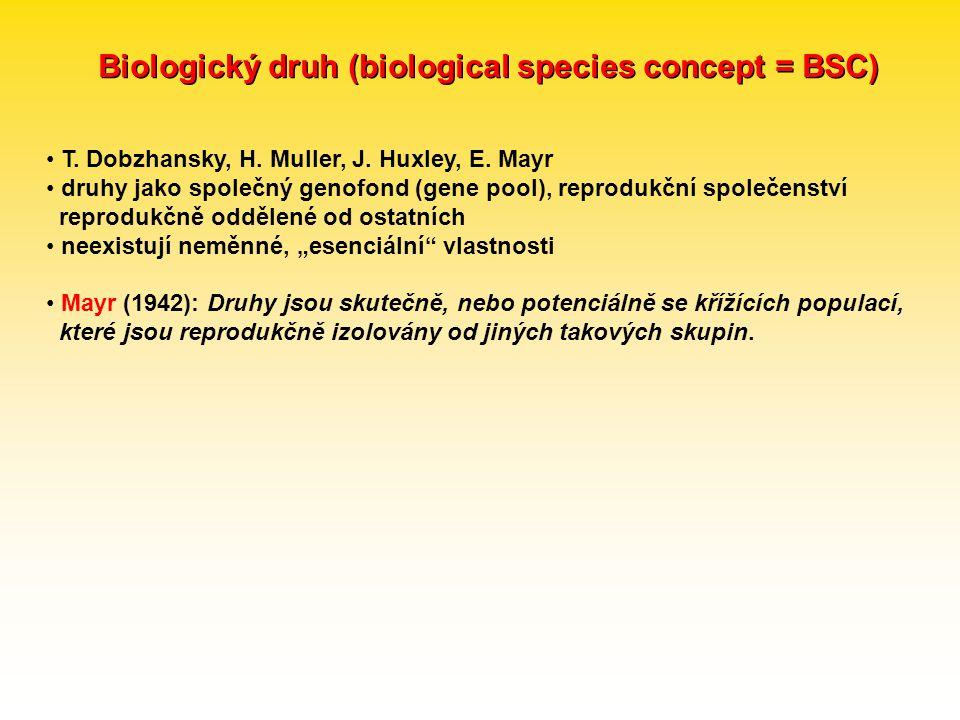 Biologický druh (biological species concept = BSC)