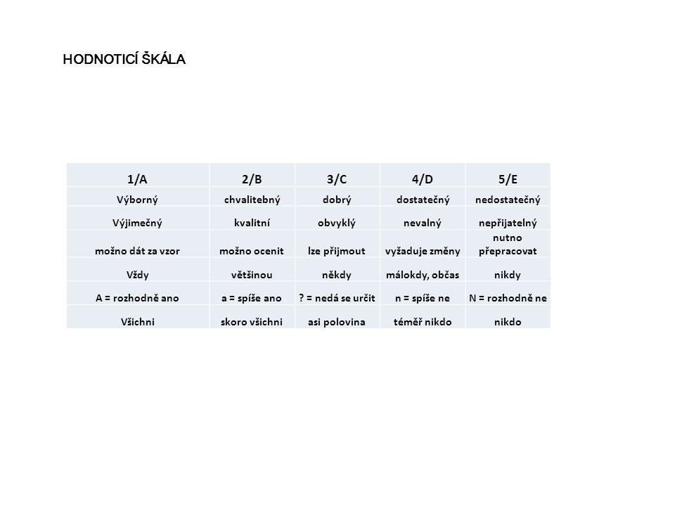 HODNOTICÍ ŠKÁLA 1/A 2/B 3/C 4/D 5/E Výborný chvalitebný dobrý