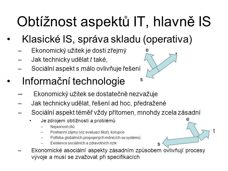 Obtížnost aspektů IT, hlavně IS