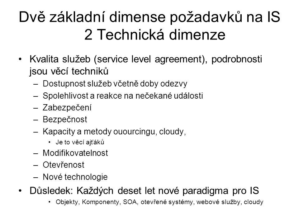 Dvě základní dimense požadavků na IS 2 Technická dimenze