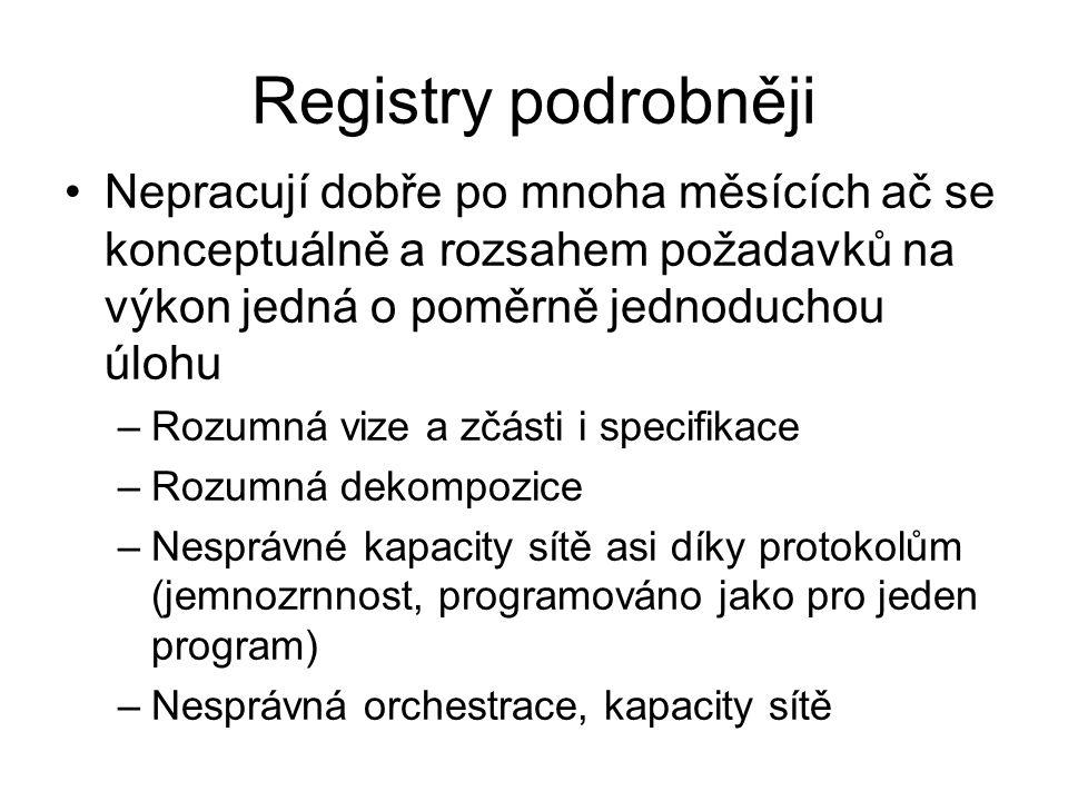 Registry podrobněji Nepracují dobře po mnoha měsících ač se konceptuálně a rozsahem požadavků na výkon jedná o poměrně jednoduchou úlohu.