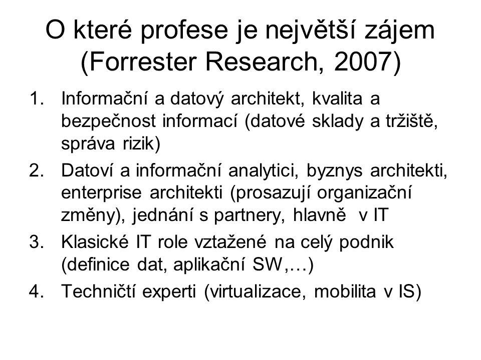 O které profese je největší zájem (Forrester Research, 2007)
