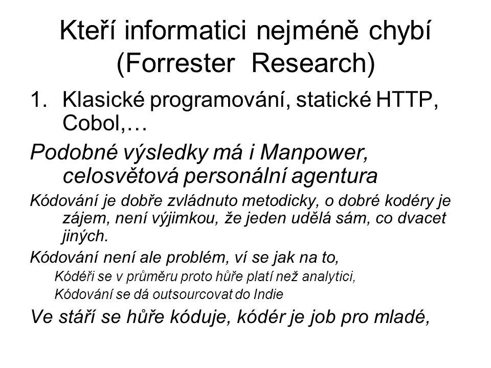 Kteří informatici nejméně chybí (Forrester Research)