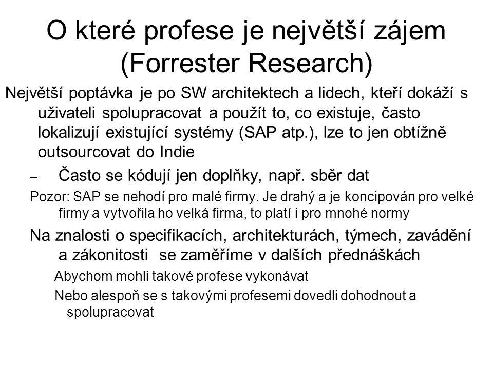 O které profese je největší zájem (Forrester Research)