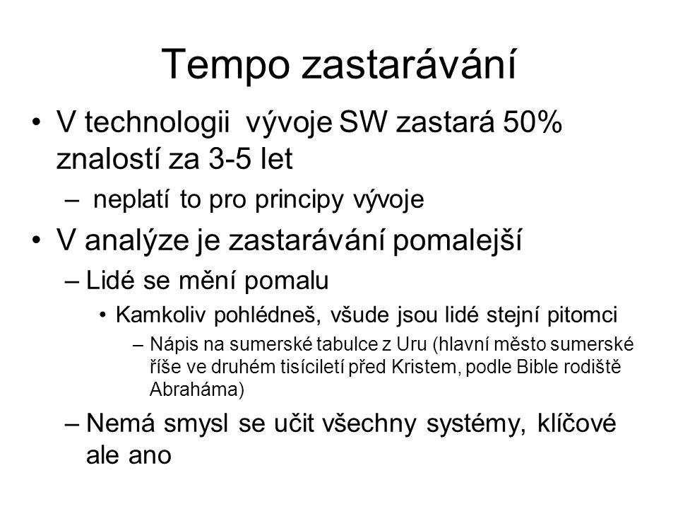 Tempo zastarávání V technologii vývoje SW zastará 50% znalostí za 3-5 let. neplatí to pro principy vývoje.