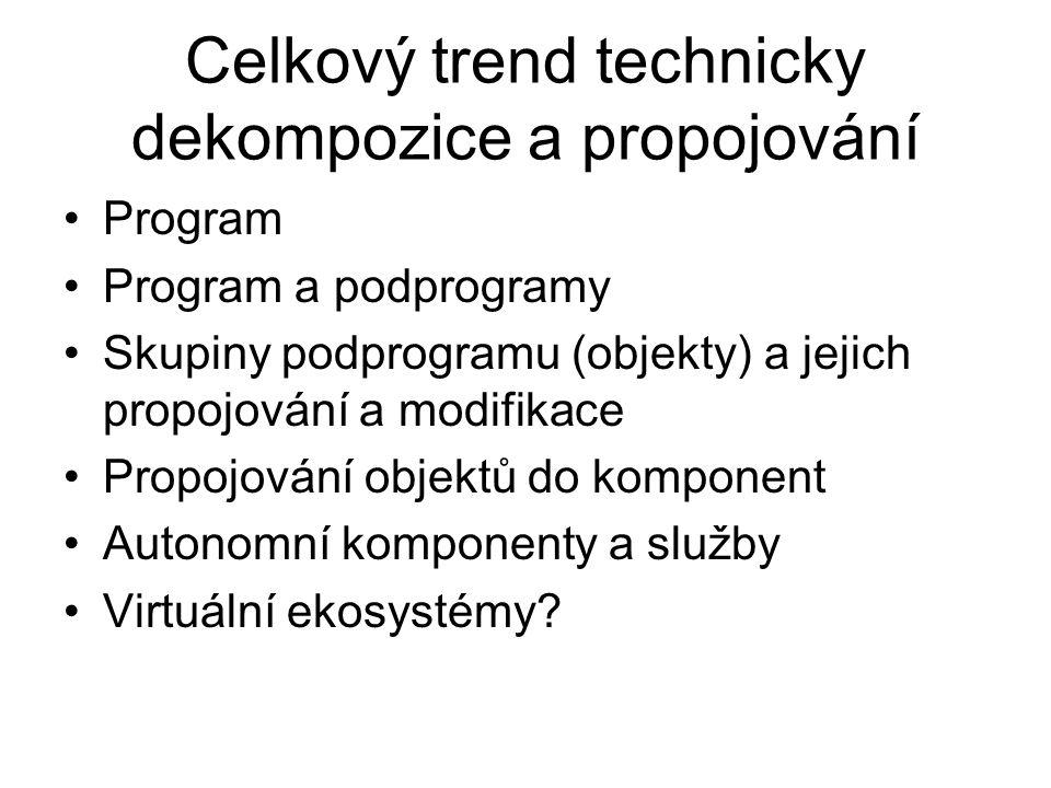 Celkový trend technicky dekompozice a propojování