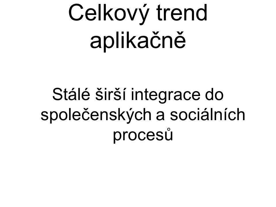 Celkový trend aplikačně