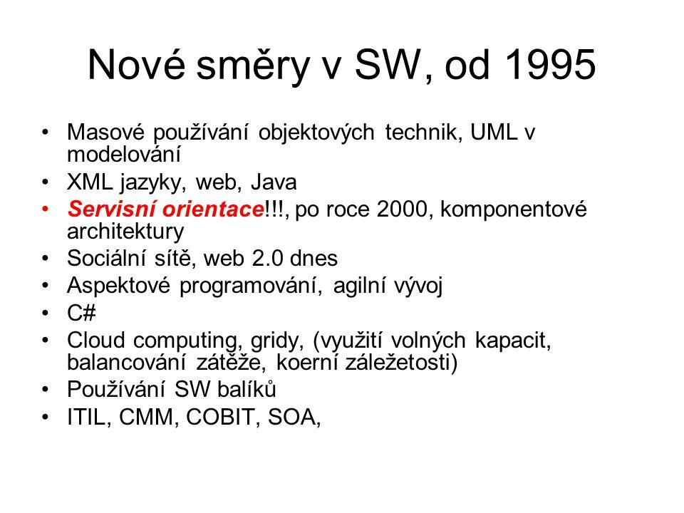 Nové směry v SW, od 1995 Masové používání objektových technik, UML v modelování. XML jazyky, web, Java.