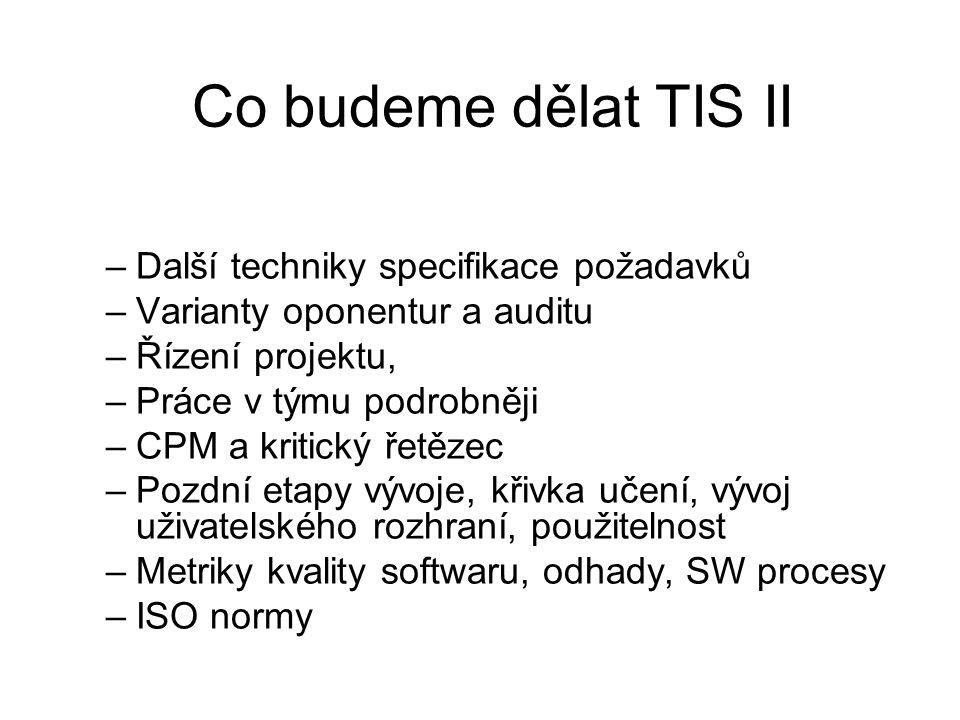 Co budeme dělat TIS II Další techniky specifikace požadavků