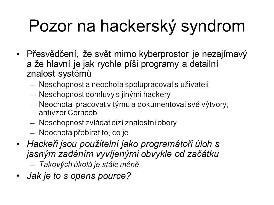 Pozor na hackerský syndrom