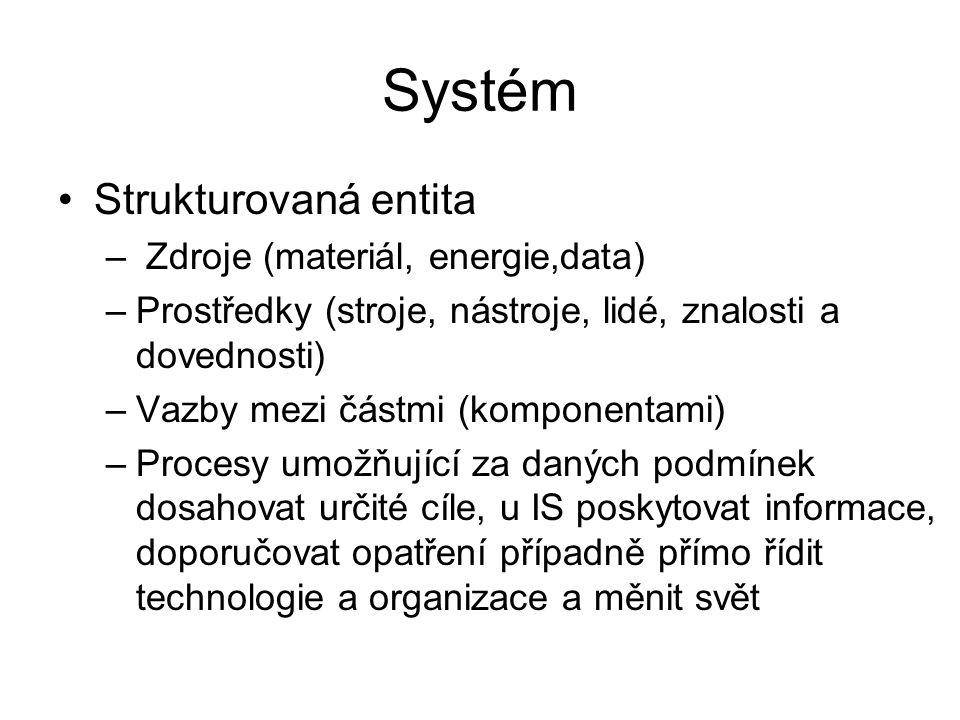 Systém Strukturovaná entita Zdroje (materiál, energie,data)