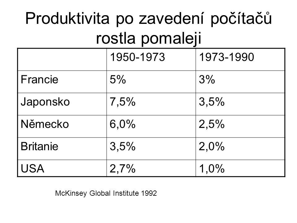 Produktivita po zavedení počítačů rostla pomaleji