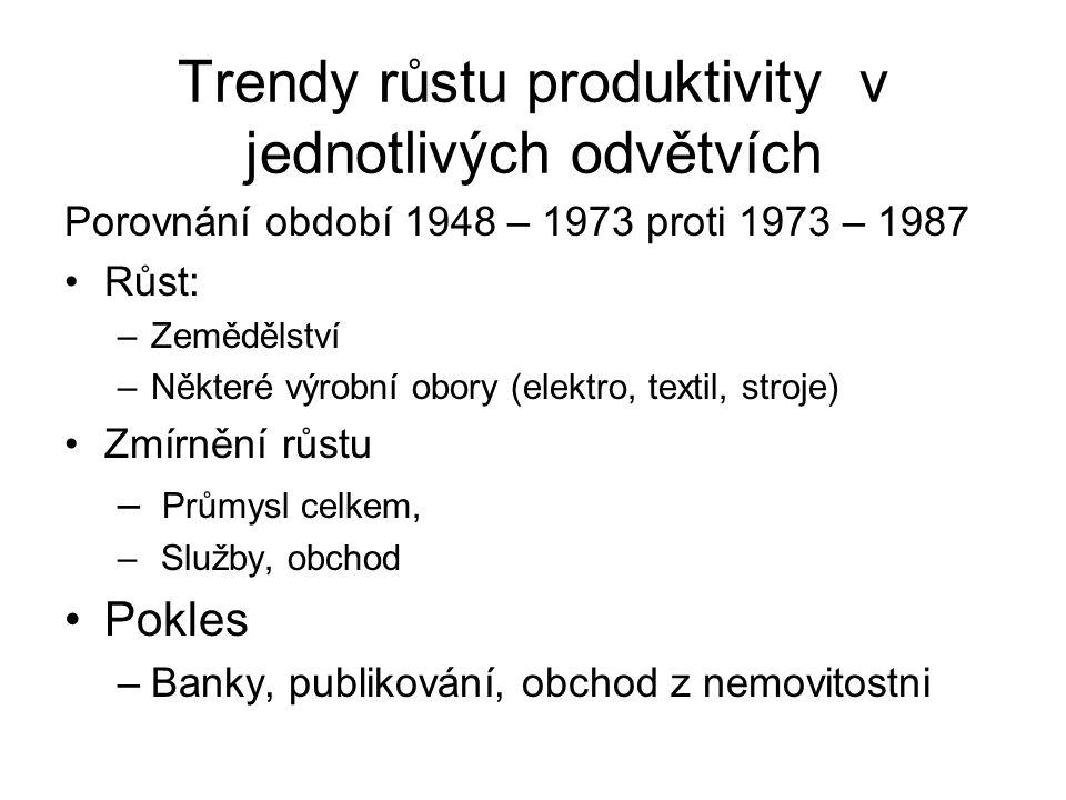 Trendy růstu produktivity v jednotlivých odvětvích