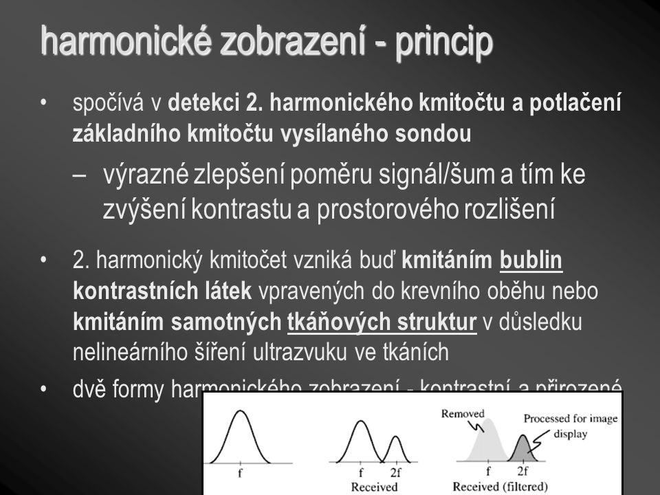 harmonické zobrazení - princip