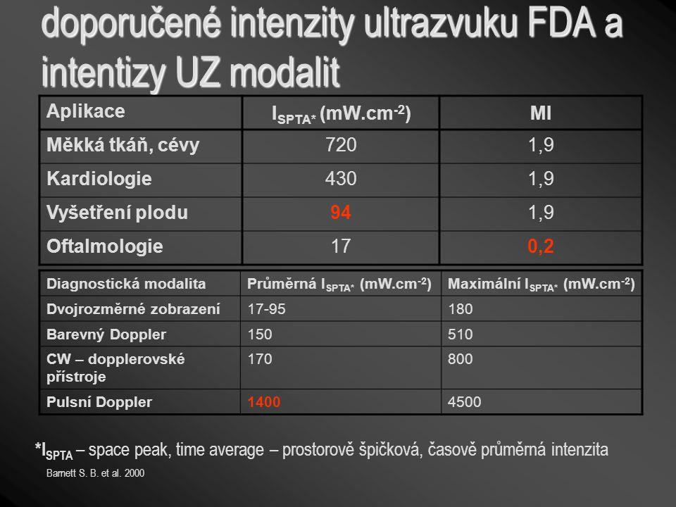 doporučené intenzity ultrazvuku FDA a intentizy UZ modalit