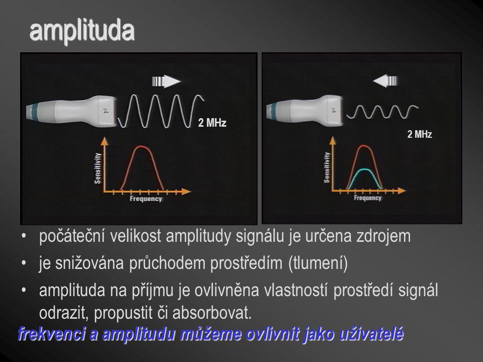 amplituda počáteční velikost amplitudy signálu je určena zdrojem