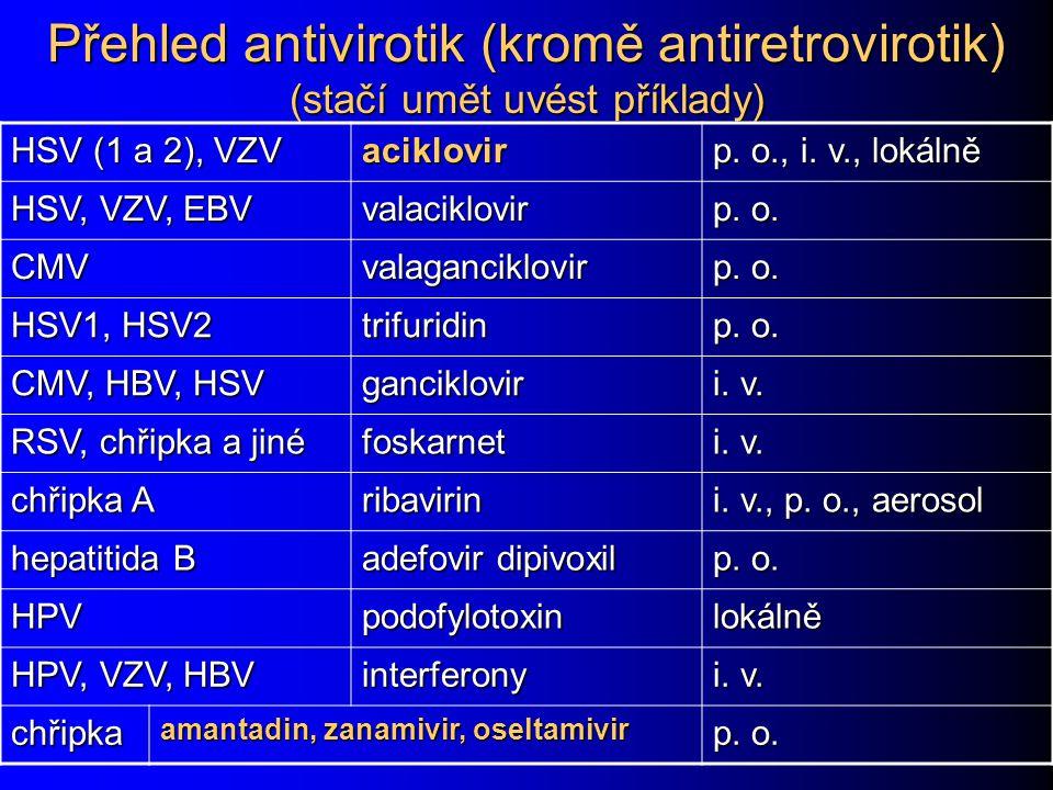 Přehled antivirotik (kromě antiretrovirotik) (stačí umět uvést příklady)