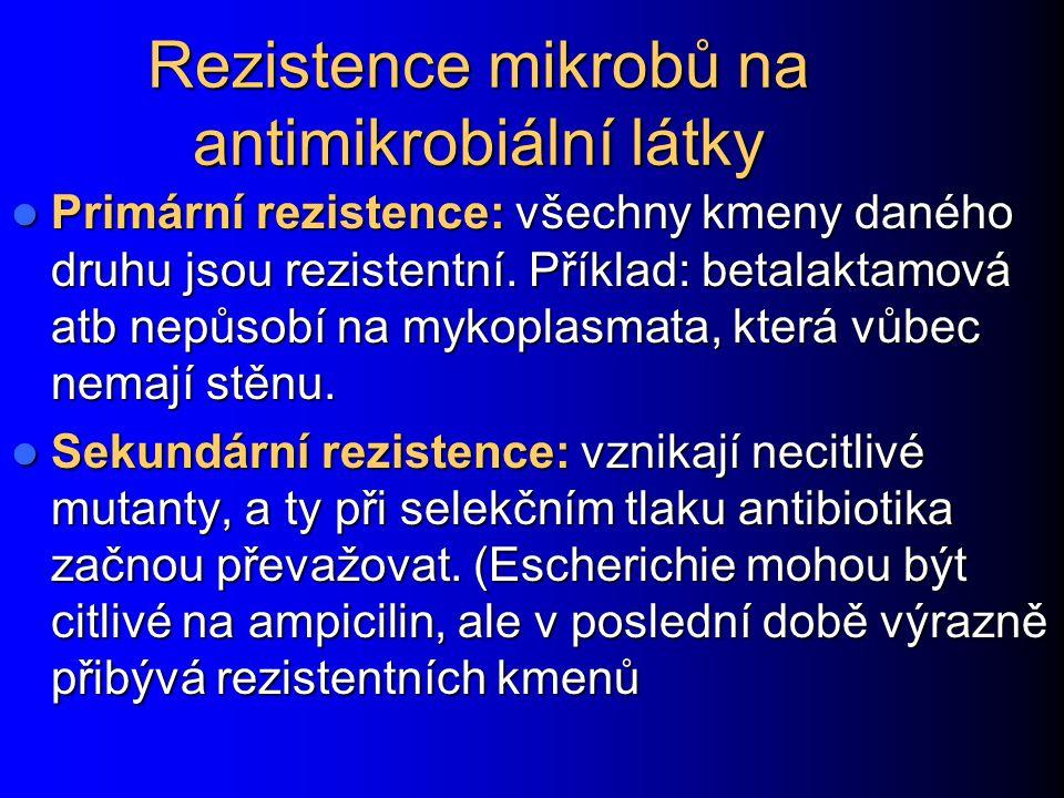 Rezistence mikrobů na antimikrobiální látky