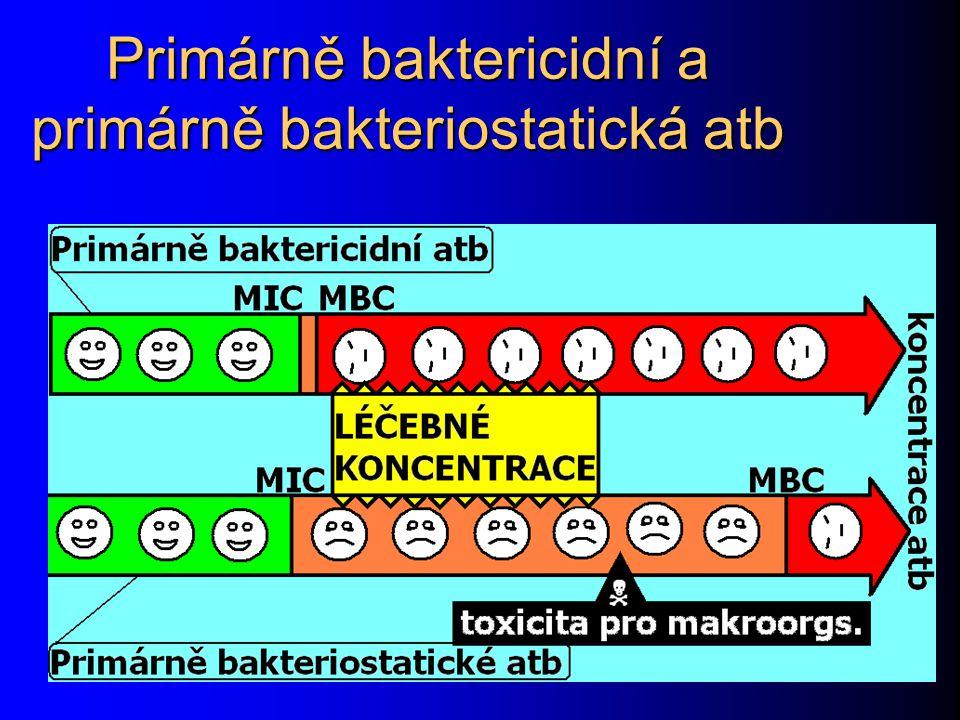 Primárně baktericidní a primárně bakteriostatická atb