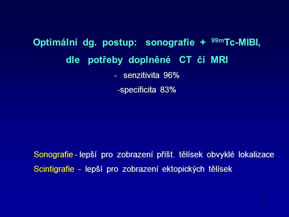 Optimální dg. postup: sonografie + 99mTc-MIBI,