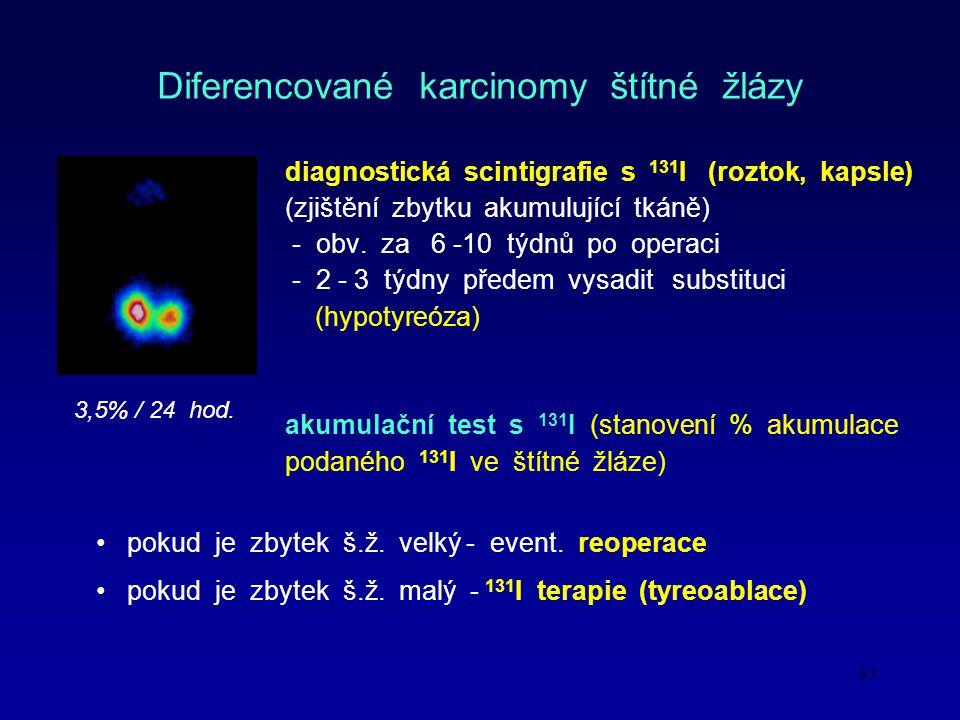 Diferencované karcinomy štítné žlázy