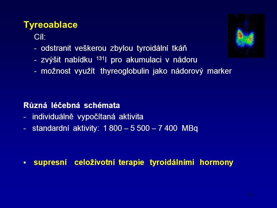 Tyreoablace Cíl: - odstranit veškerou zbylou tyroidální tkáň