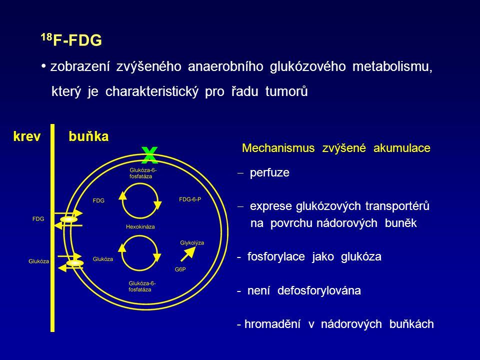 Mechanismus zvýšené akumulace