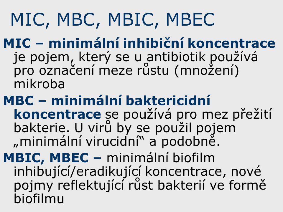 MIC, MBC, MBIC, MBEC MIC – minimální inhibiční koncentrace je pojem, který se u antibiotik používá pro označení meze růstu (množení) mikroba.