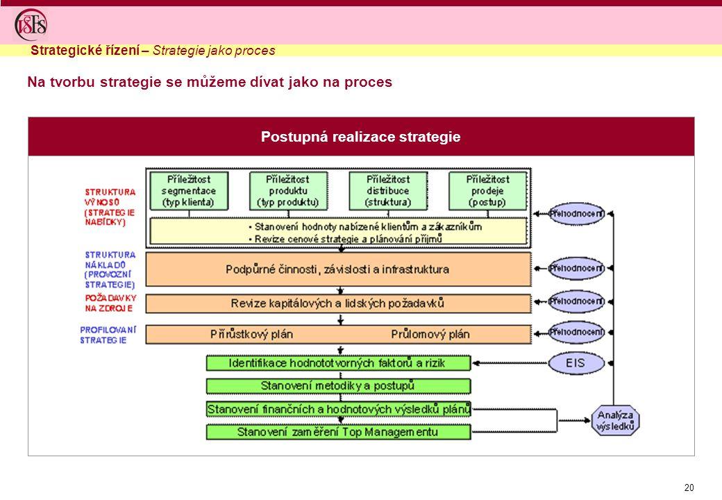 Na tvorbu strategie se můžeme dívat jako na proces