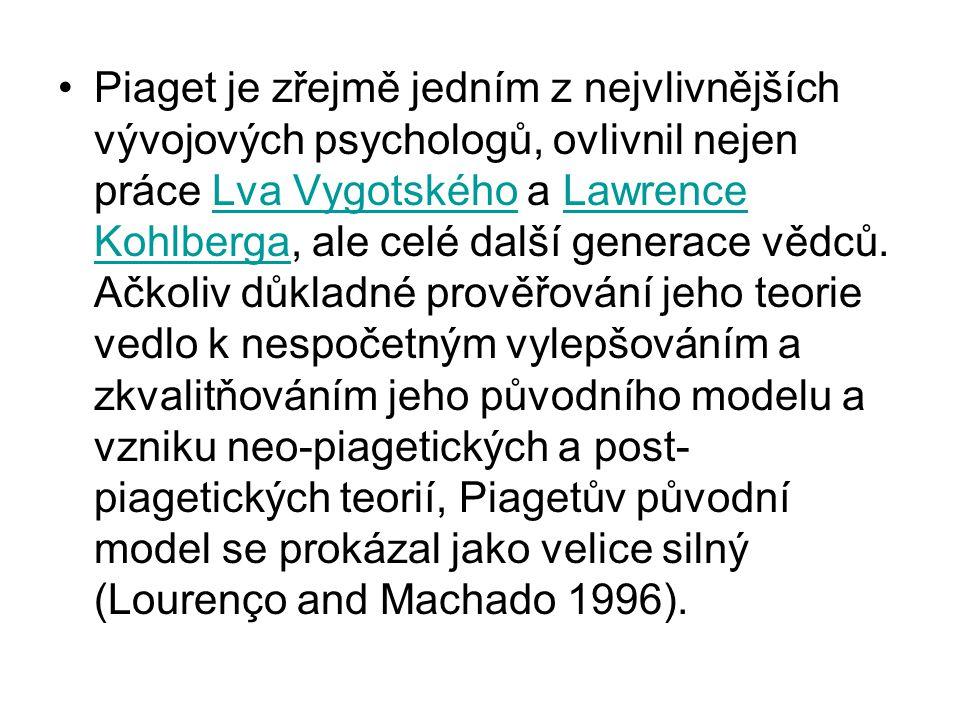 Piaget je zřejmě jedním z nejvlivnějších vývojových psychologů, ovlivnil nejen práce Lva Vygotského a Lawrence Kohlberga, ale celé další generace vědců.