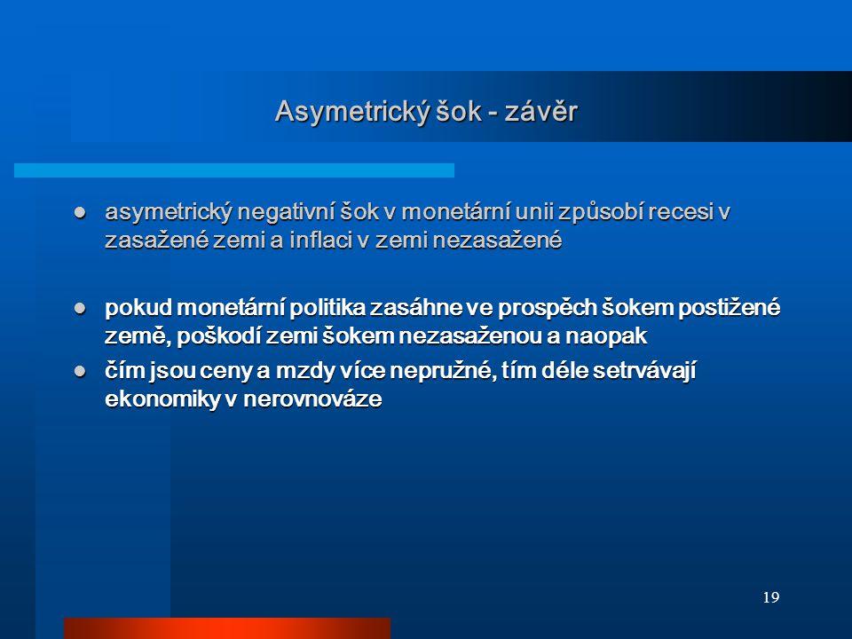 Asymetrický šok - závěr