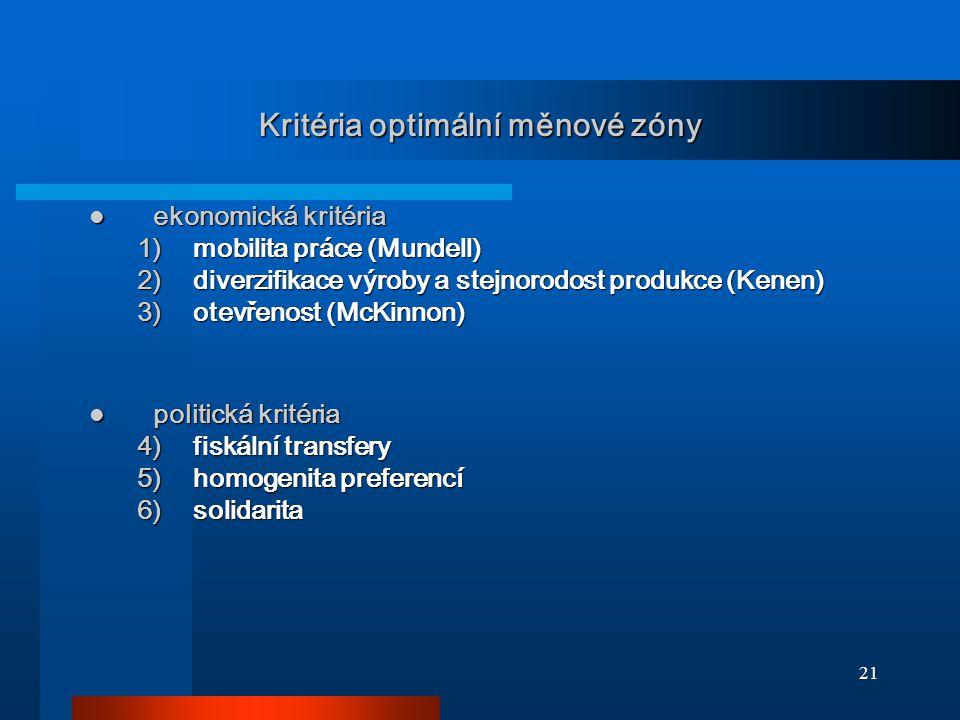 Kritéria optimální měnové zóny