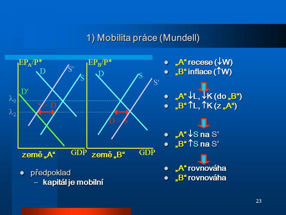 1) Mobilita práce (Mundell)